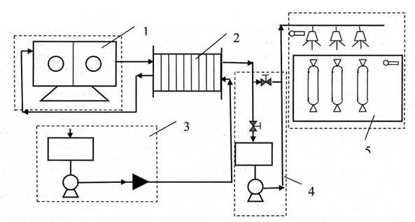 Теплообменник для охлаждения технол прочистка теплообменника газовой колонки